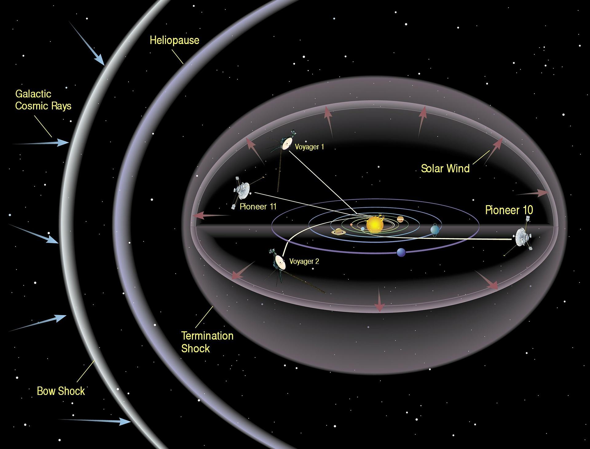 solar-system-11578_1920