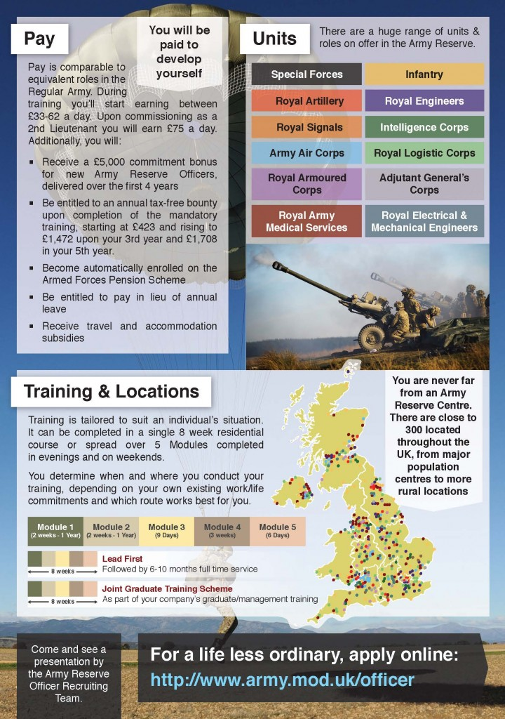 Army Reserve Officer Recruiting Team Summary _Page_2