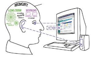 EffectiveeLearningsupportscriticalpsychologicallearningprocesses