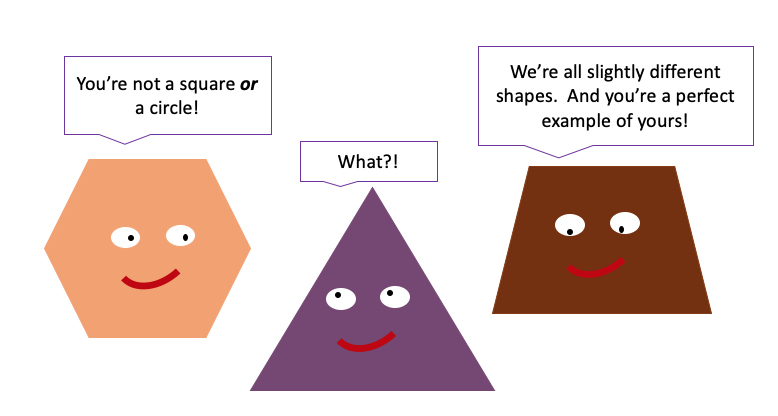 A hexagon and a trapezoid explain to the triangle that everyone is in fact unique