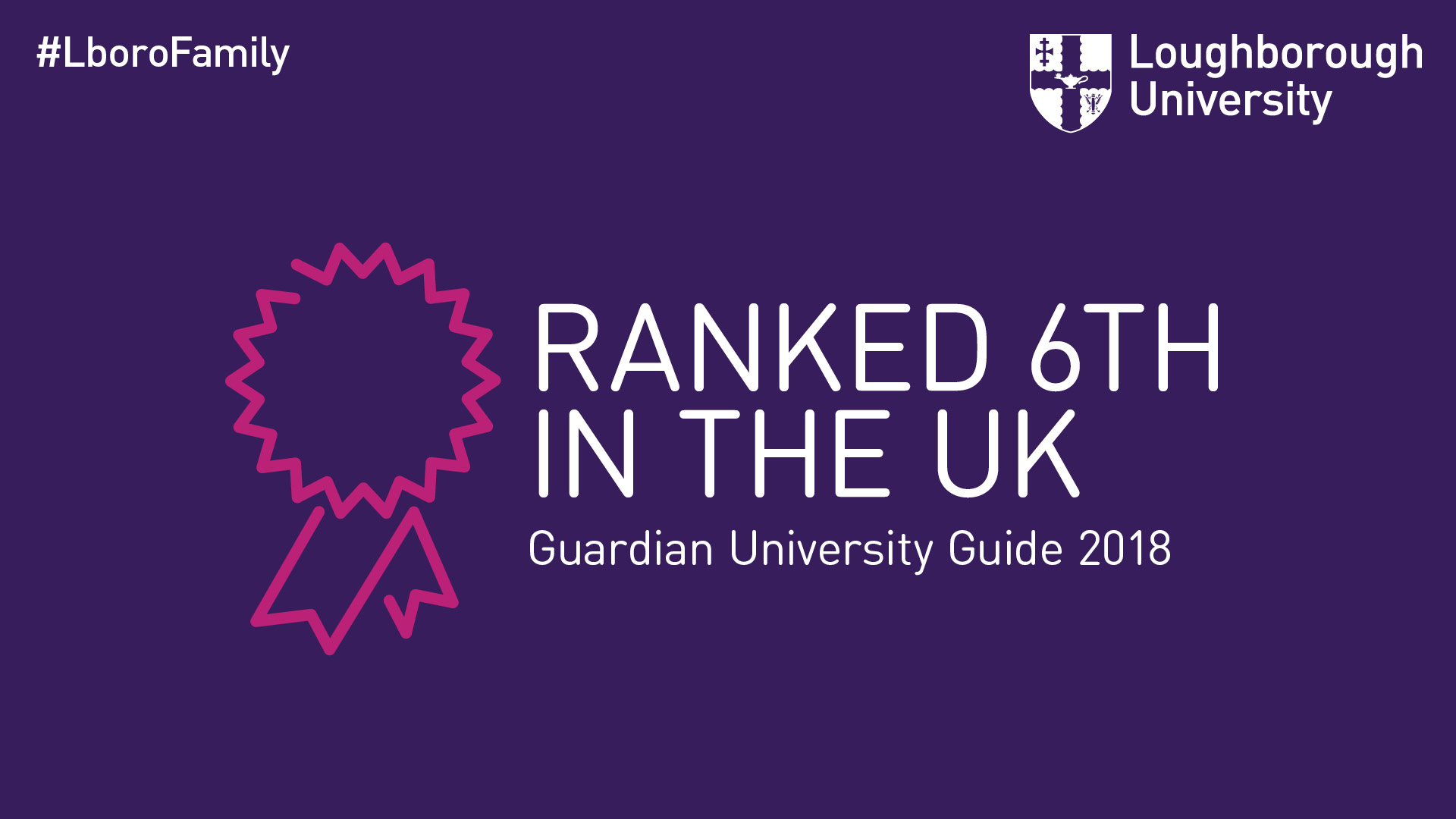 Loughborough ranked 6th in the UK!