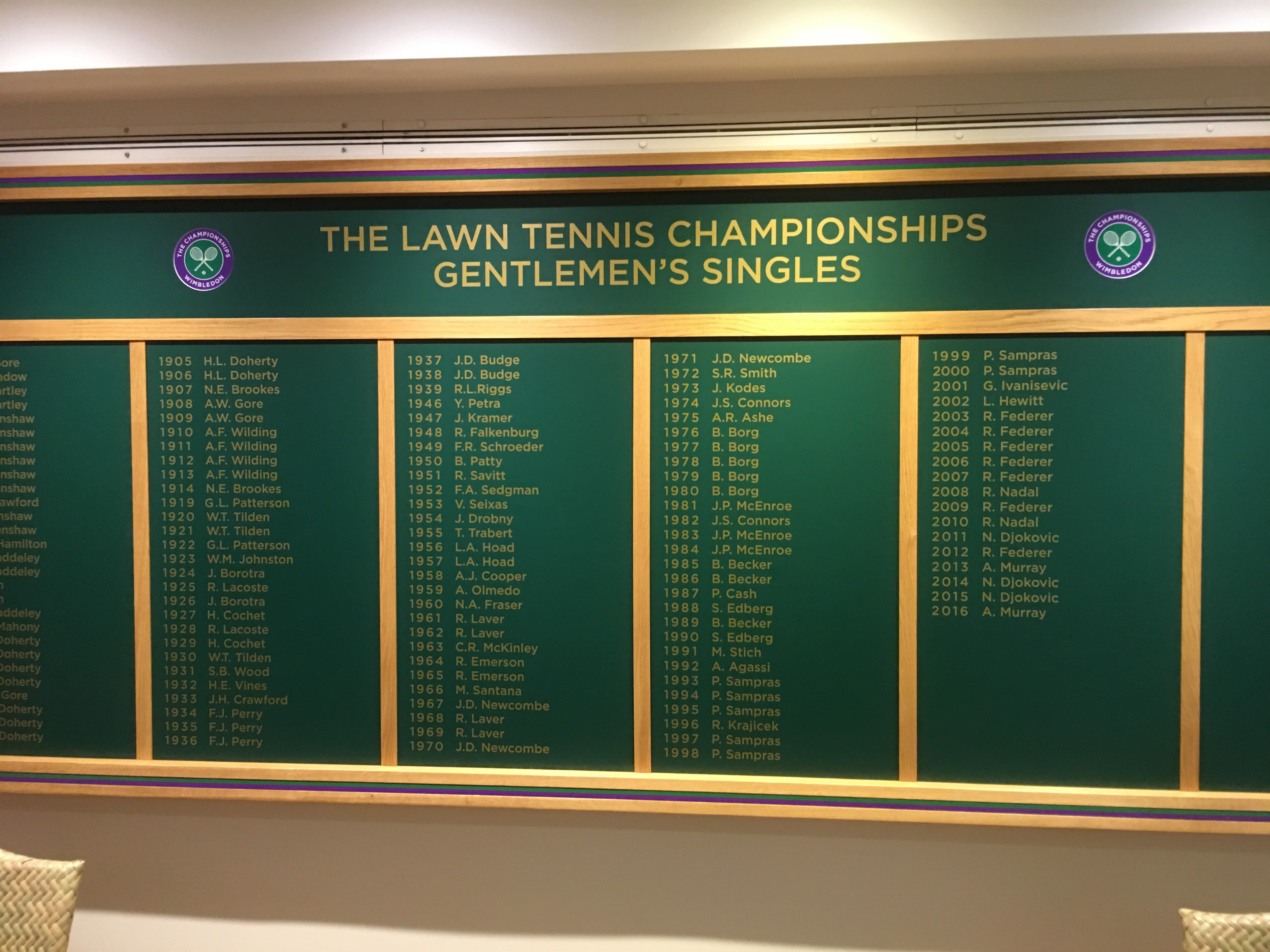 A Sport Business and Leadership visit to Wimbledon
