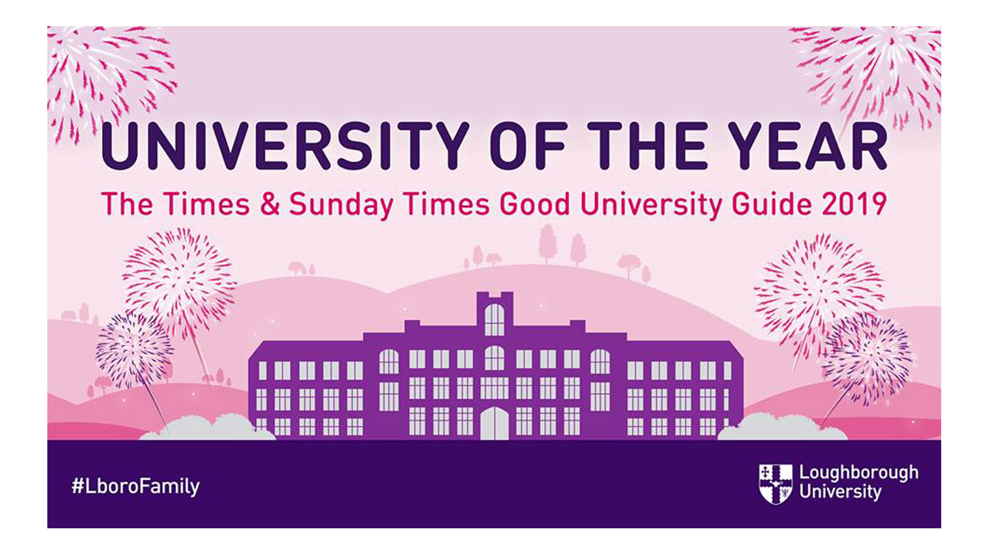 Loughborough University crowned University of the Year by The Times and Sunday Times