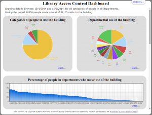 acs-dashboard