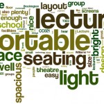 Good Teaching Room Wordle