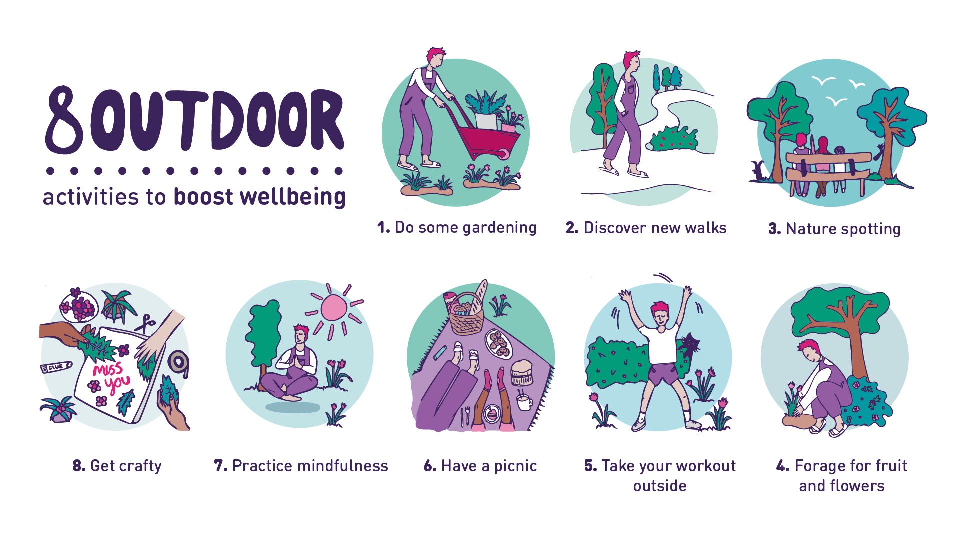 Eight outdoor activities to boost wellbeing